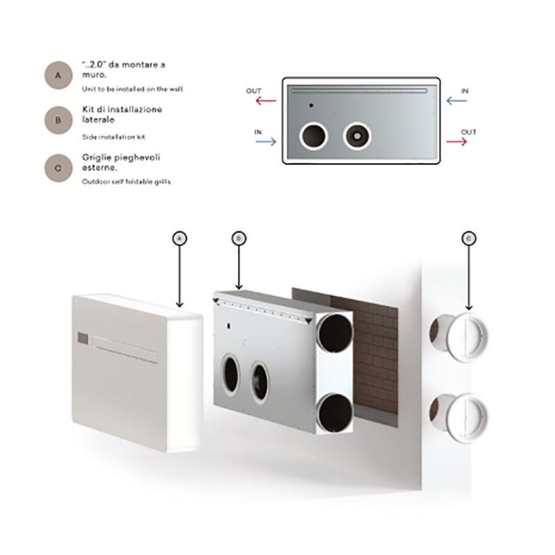 Innova 20 Reversible Monoblock Klimaanlage Ohne Außeneinheit