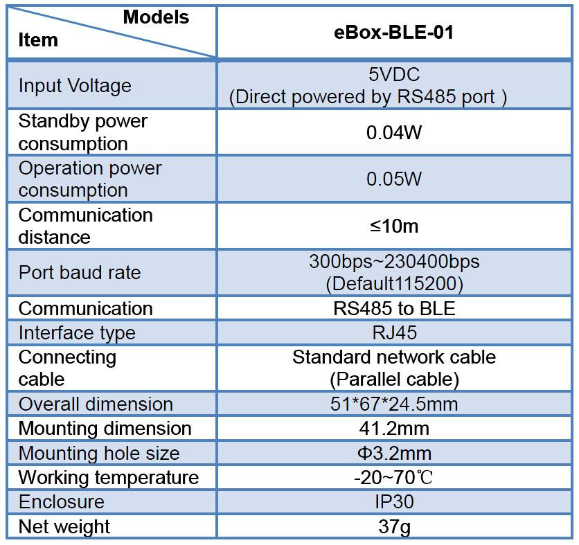 E-Box epever tableau Bluetooth caract.PN