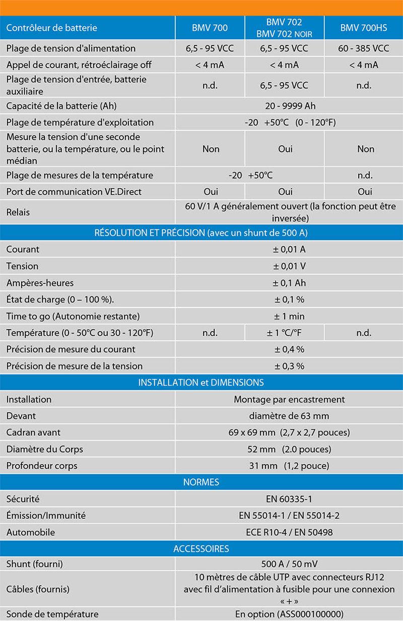 victron serie bmv 700