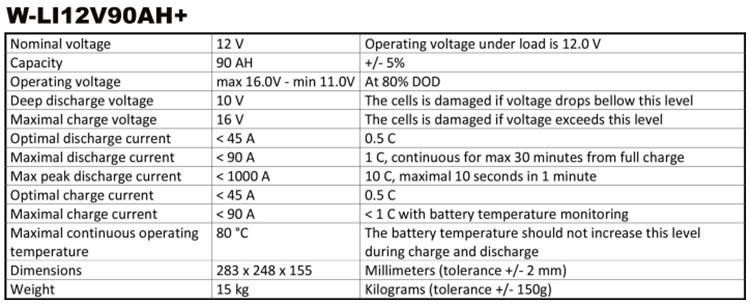 Datasheet12-60A.jpg